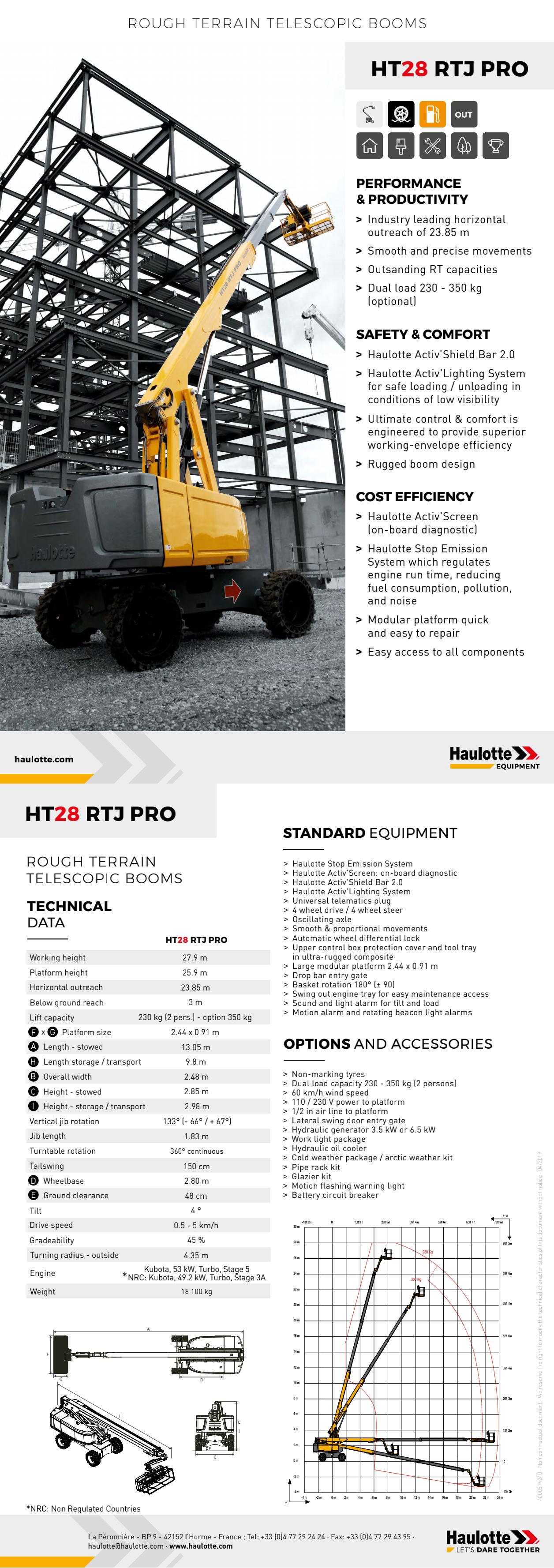 HT28_RTJ_PRO_EN_BD