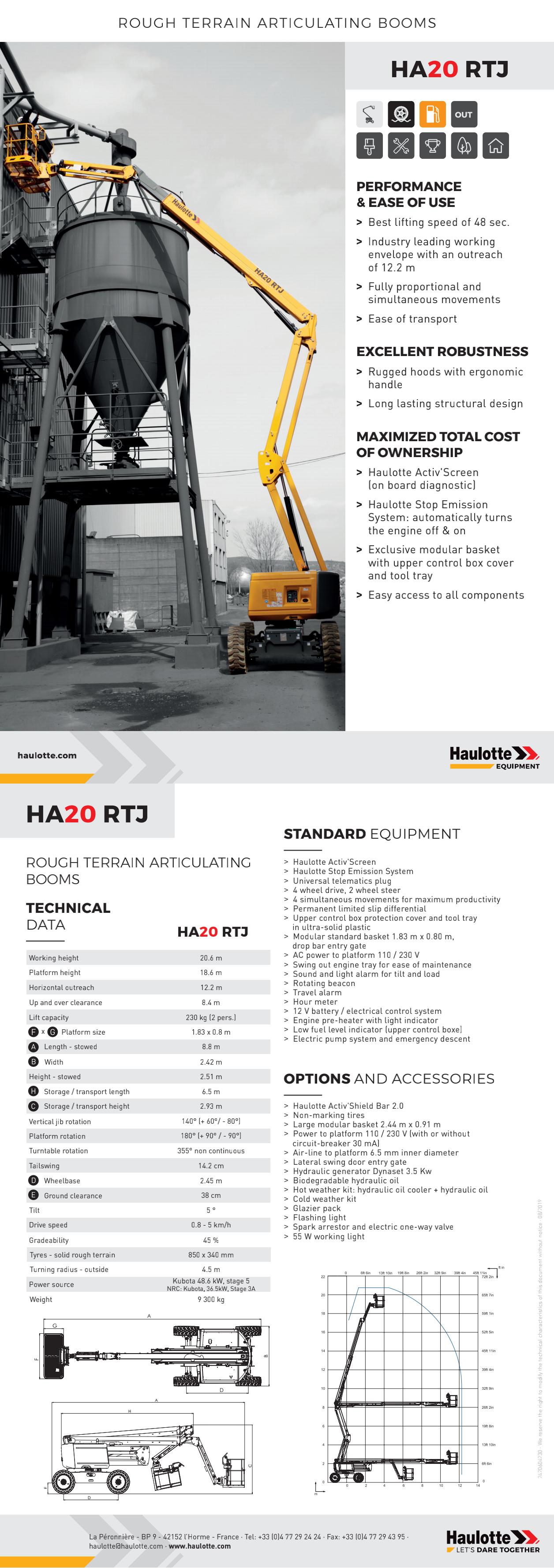 HA20_RTJ_EN_HD