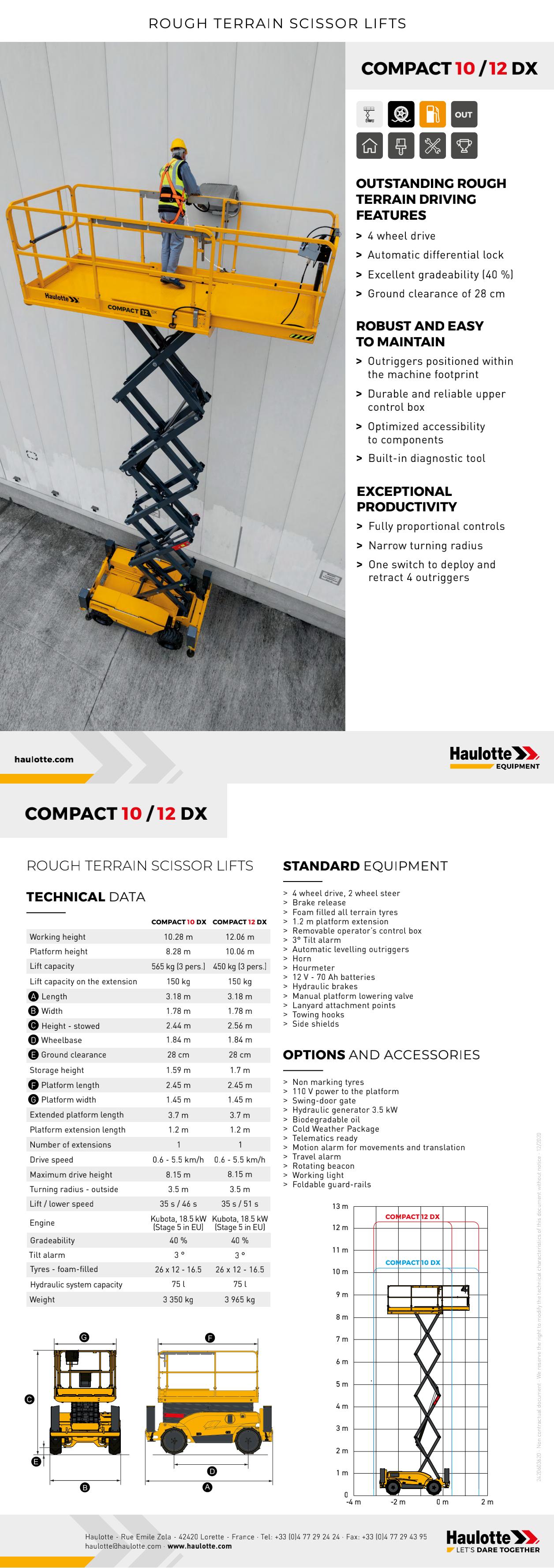COMPACT10_12_DX_EN_BD