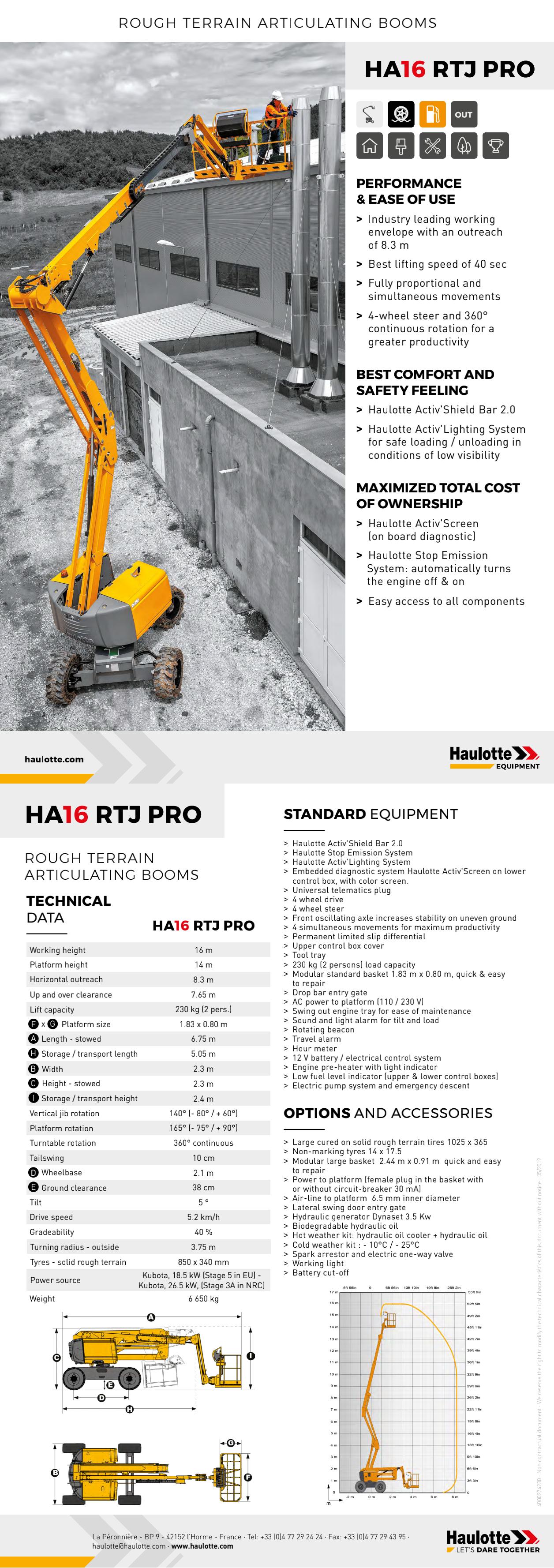 HA16_RTJ_PRO_EN_BD