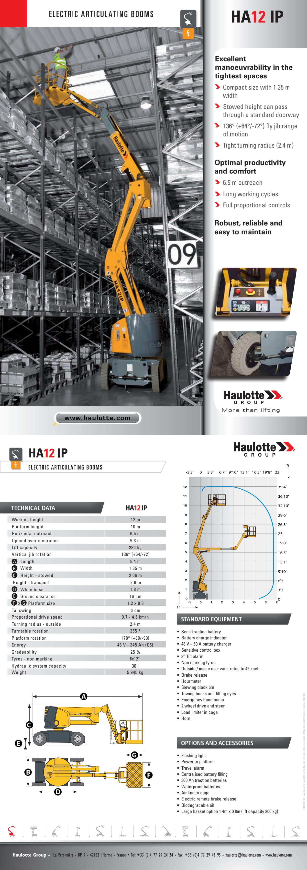 ha12ip-uk-bd