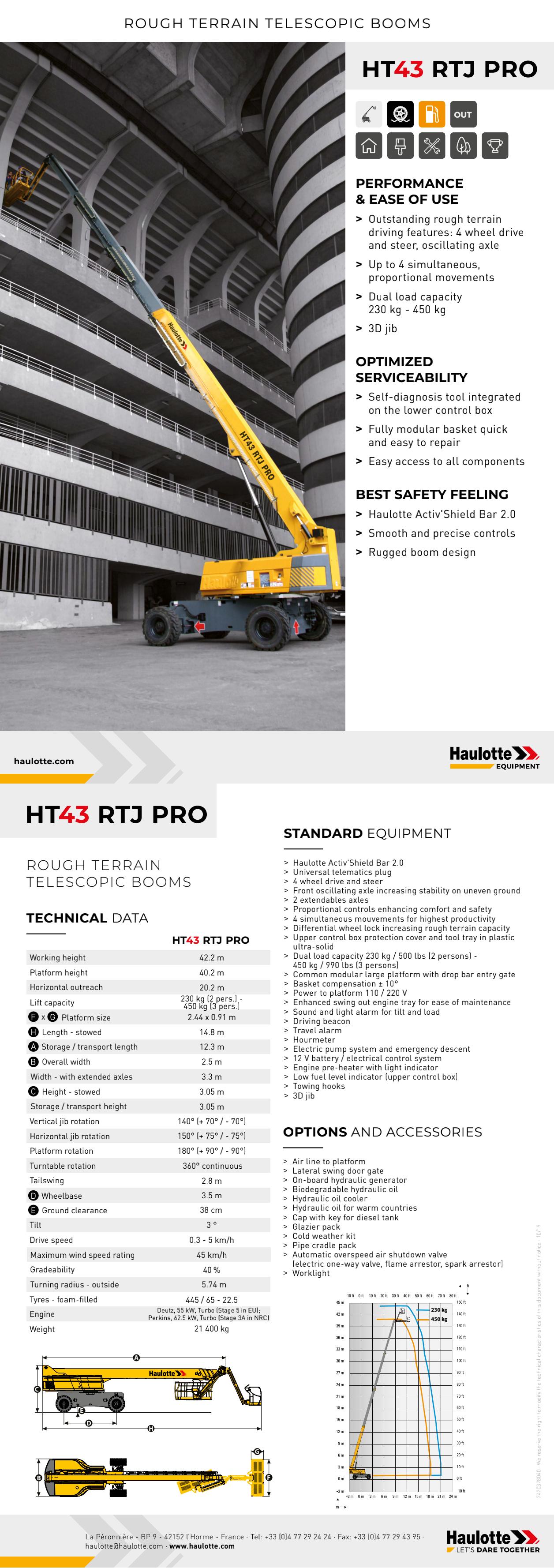 HT43_RTJ_PRO_EN_BD